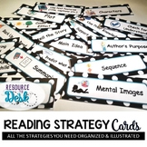 Reading Strategy Cards - 1&2  Grade Polka Dot Theme
