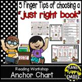 "Reading Workshop Anchor Chart - ""5 Finger Tips for Choosin"