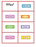 Recount Writing Word Wall - Picture Aides - Literacy Centr