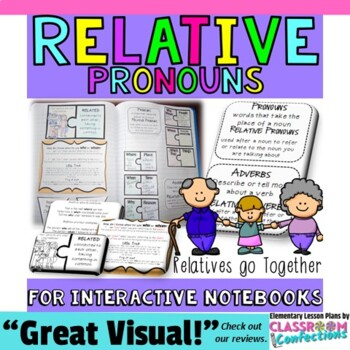 Relative Pronouns and Adverbs Activity {for INTERACTIVE NO