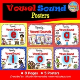 Representing Vowel Sounds