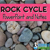 Rock Cycle PowerPoint and Notes
