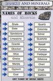 Rocks and Minerals SMARTboard 45 Slides