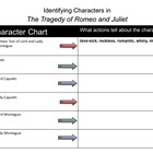 Romeo and Juliet Character Graphic Organizer