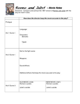 Romeo and Juliet Movie Notes Worksheet
