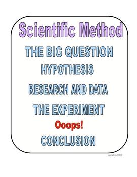 SCIENTIFIC METHOD ACTIVITIES