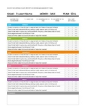 STUDENT BEHAVIOR CHART: WEEKLY BEHAVIOR MANAGEMENT TOOL