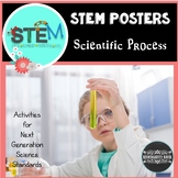 Science Center Signs: Scientific Processes