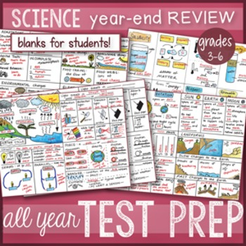 Science Concepts TEST PREP Review BUNDLE, STAAR review by Science Doodles