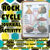 Science Journal: The Rock Cycle