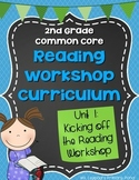Reading Workshop for Second Grade {Unit 1: Intro to Readin