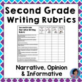 Second Grade Common Core Writing Rubrics
