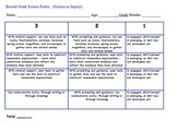 Second Grade Core Rubrics