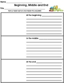 Sequencing Mini-Book- Beginning, Middle & End