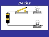 Series vs. Parallel Circuits PowerPoint Animation