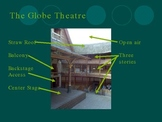 Shakespeare and Elizabethan Theatre