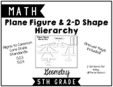 5.G.4 Shape Identification Flow Chart/Hierarchy