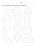 Shapes [Sides and Corners]