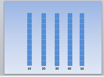 Skip Counting Interactive Power Point