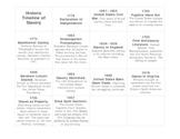 Slavery Timeline Activity