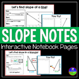 Slope Notes {Interactive Notebook pages}