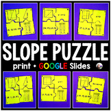 Slope Puzzle Match: Identifying Slope in Different Forms