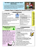 Smart Start Reading Program Summary