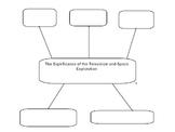 SmartBoard Space and Televison Graphic Organizer