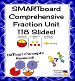 Smartboard Fraction Intro/Review Lessons, 118 Slides! Grea