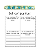 Soil Observations