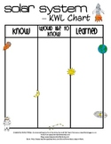 Solar System KWL Activity Chart