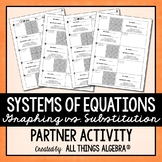 Systems of Equations (Graphing vs Substitution) Partner Activity