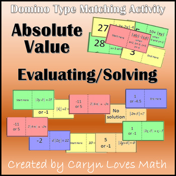 Sort:Absolute Value Equation&Expressions~Review Activity