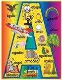 Spanish Alpha-Posters