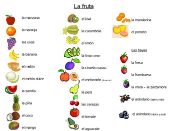 List Of Food And Drink Words In Spanish Worksheet
