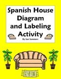 Spanish House Diagram and Labeling Activity - La Casa
