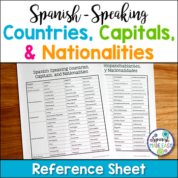 Spanish Speaking Countries, Capitals, and Nationalities Reference Sheet