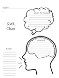 Speak Think Understand - KWL Chart