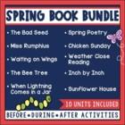 Spring Resource Bundle