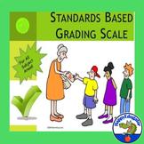 Standards Based Grading Scale