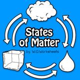 States of Matter - Solid, Liquid, Gas, Molecules