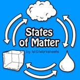 States of Matter - Solid, Liquid, Gas, Molecules