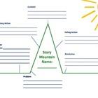 Story Mountain Writing Graphic Organizer