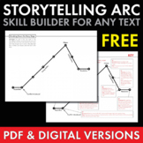 Storytelling Arc, FREE Handout to Use With ANY Short Story