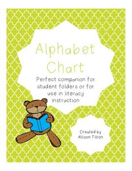 Student Alphabet Chart