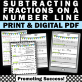 Subtracting Fractions on a Number Line Visual Models 3rd 4
