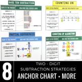 Subtraction Strategies Anchor Chart: Two Digit Numbers