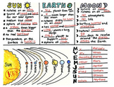 Sun, Earth, Moon Interactive Notebook Foldable with KEY by