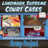 Supreme Court Cases Civil Liberties & Civil Rights Group P
