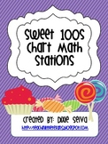 Sweet 100s Chart Math Stations